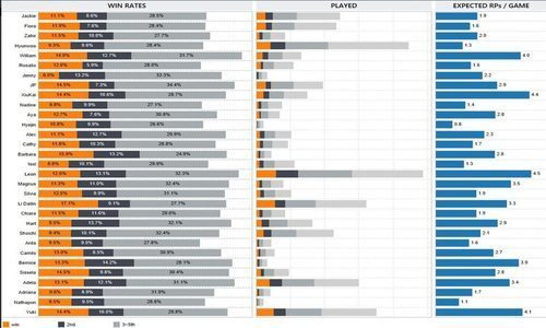 ブラサバ 勝率データ